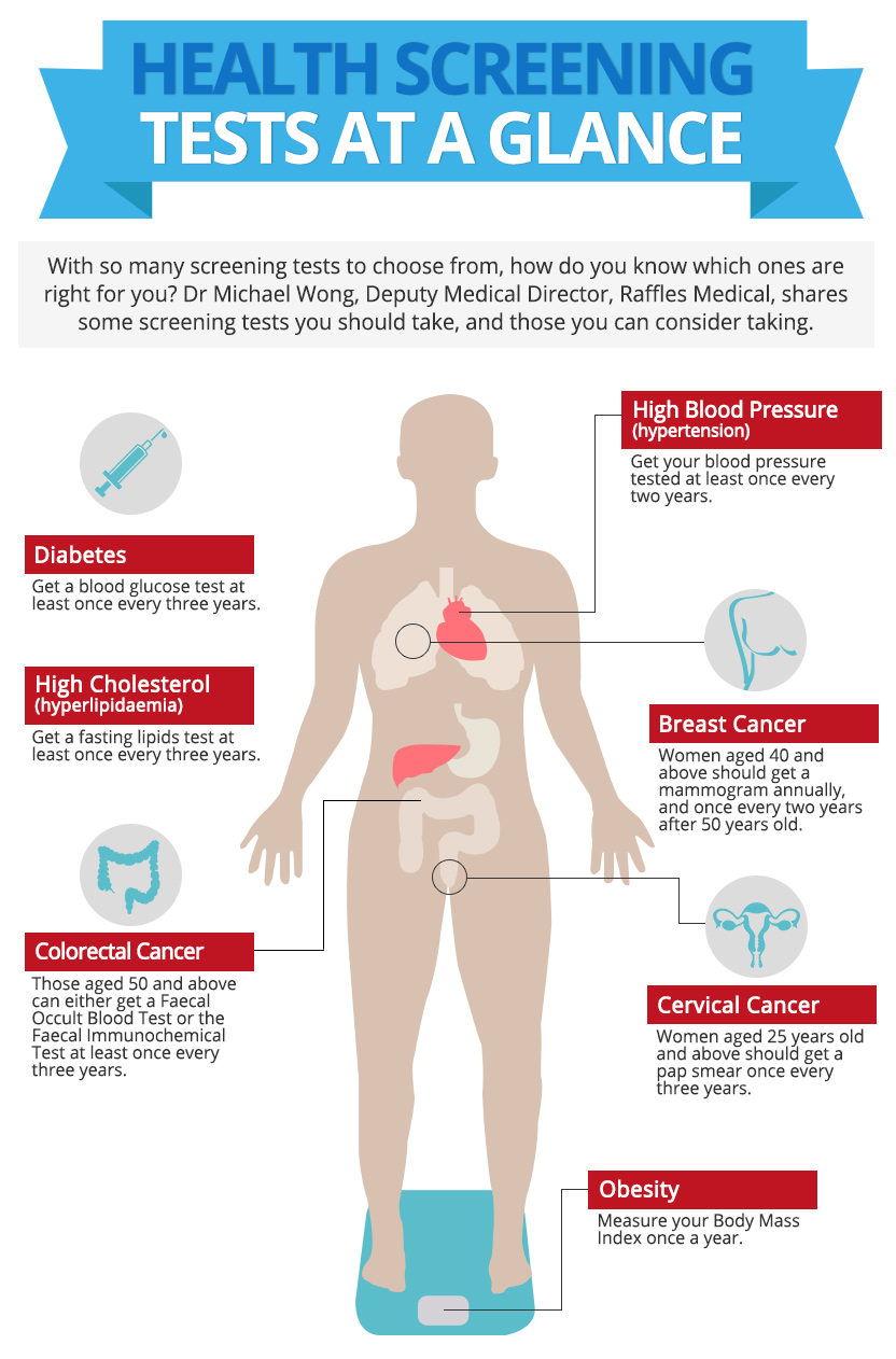 health screening tests infographic